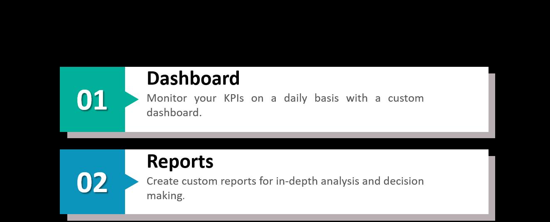 Run Reports and Analytics
