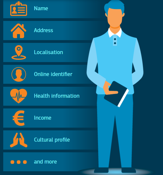 GDPR Data Types