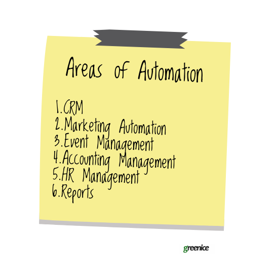 automation charity