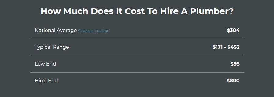 True Cost Guide