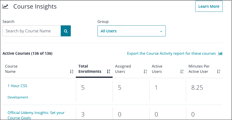 Course insights