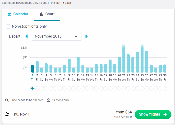 Skyscanner best month price