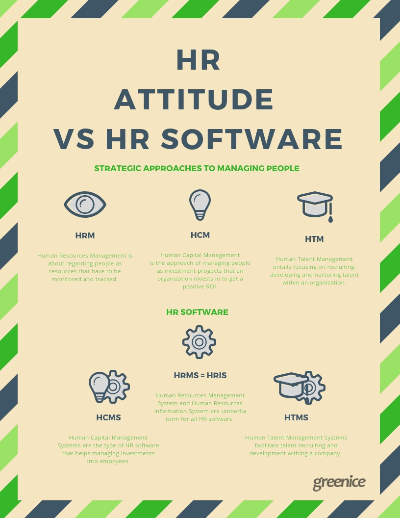 HRMS vs HCMS vs HTMS, what is the difference?