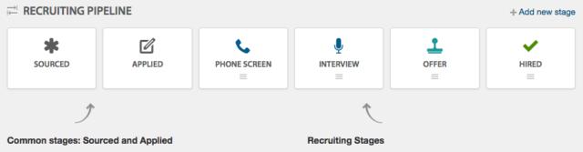 recruiting pipeline