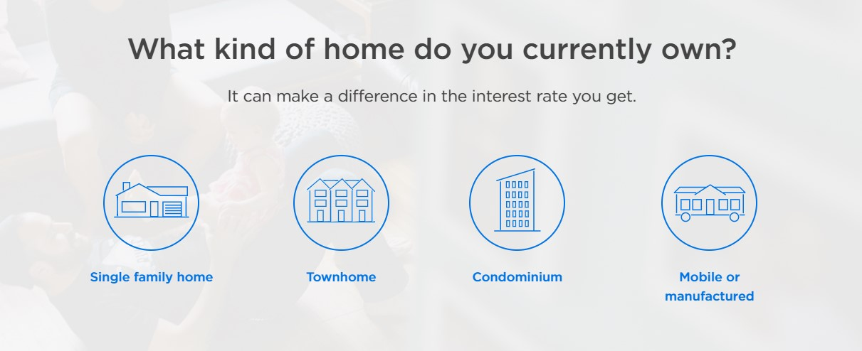 long form Zillow