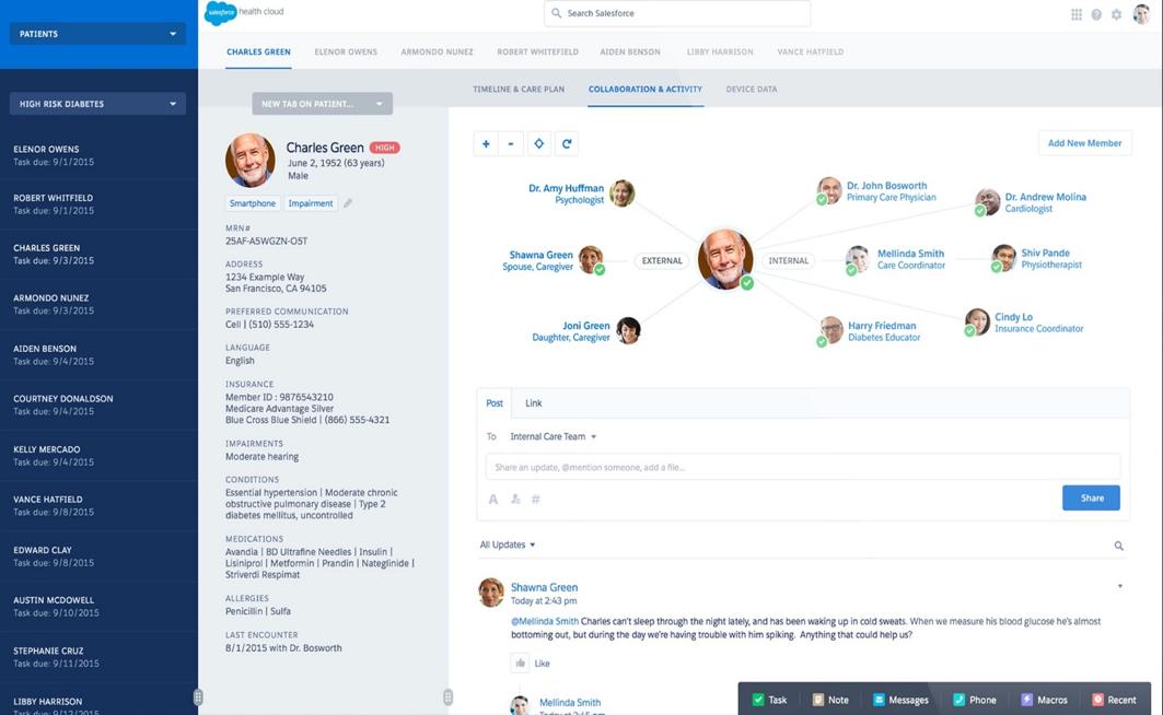 Salesforce Healthcare CRM