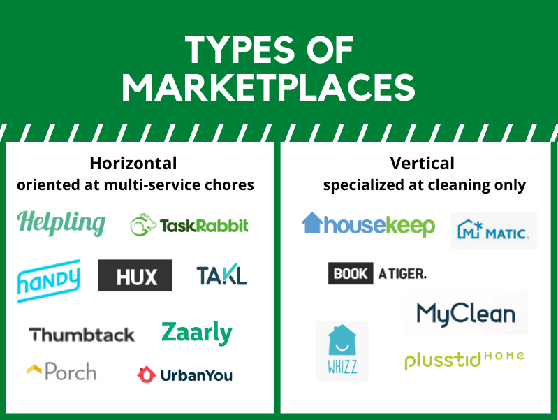 Cleaning services marketplaces
