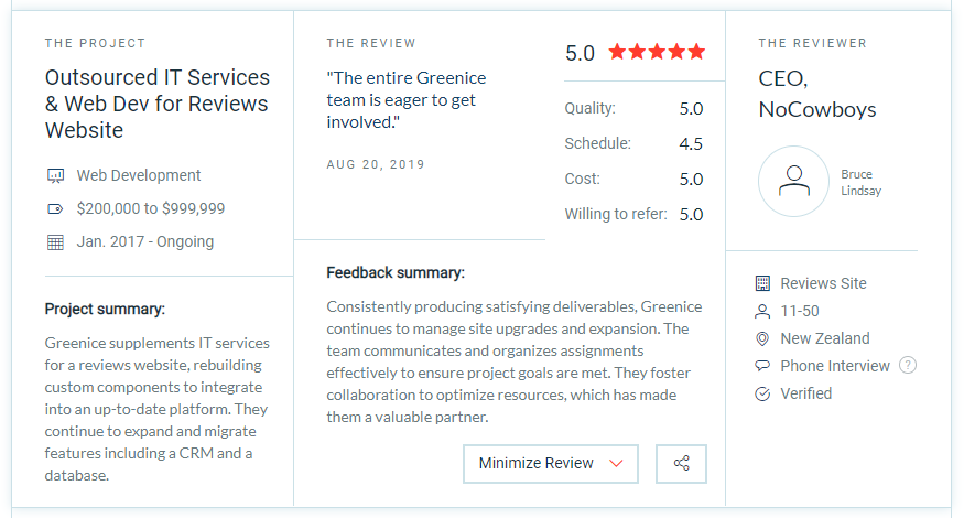 Greenice reviews