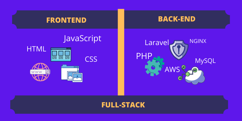 how much does it cost to hire a web developer