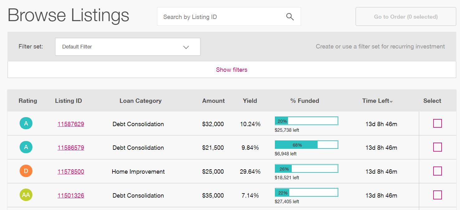 lending listings