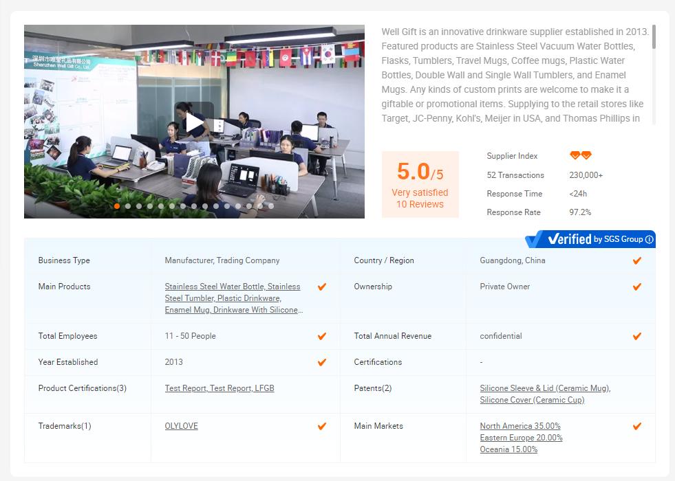 b2b website development firms