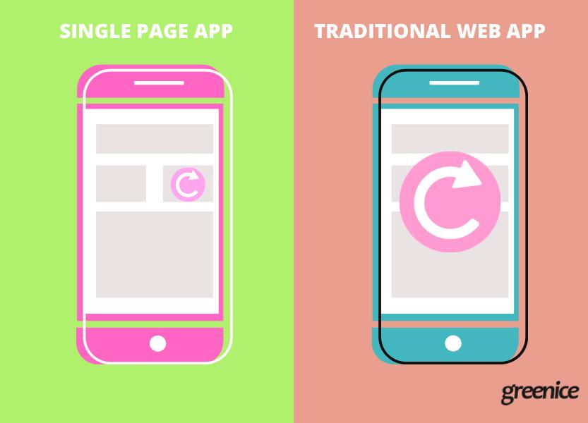 web app vs mobile website