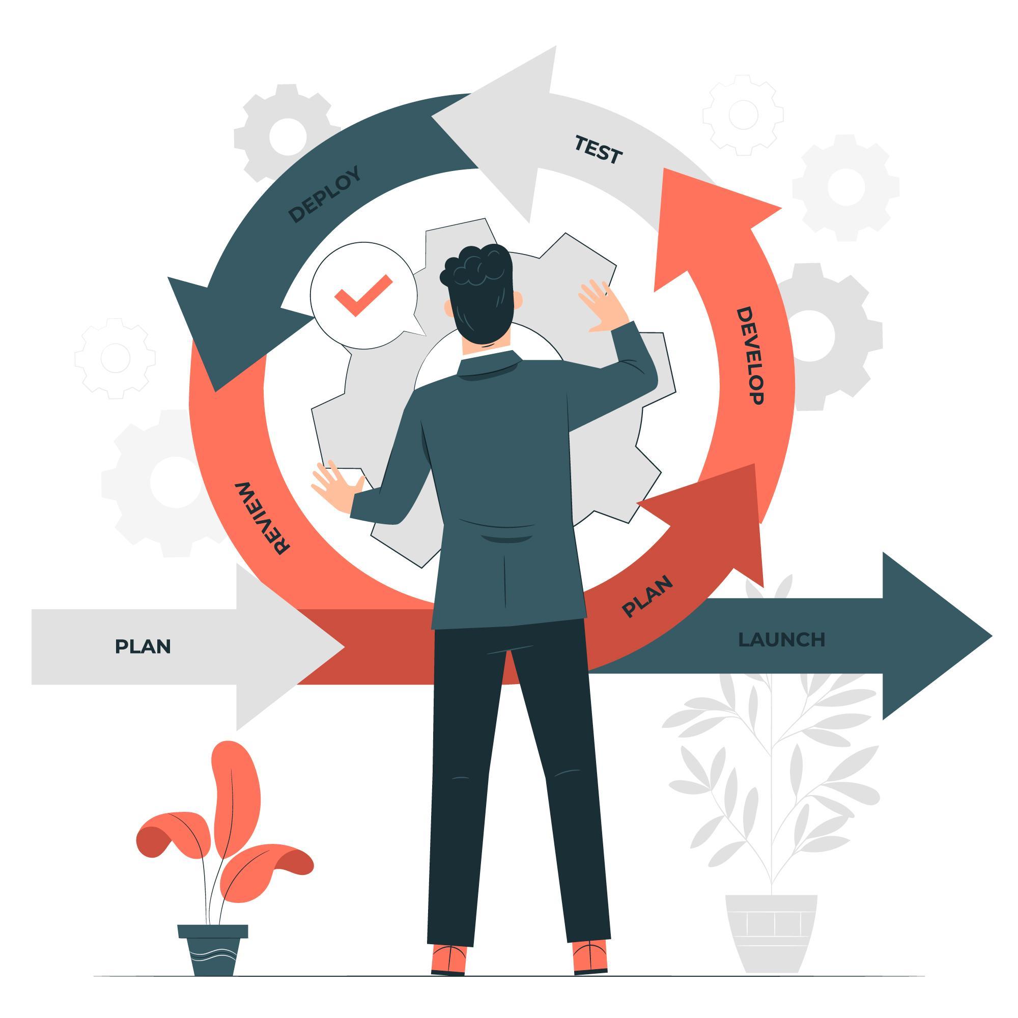 Steps to create a custom CRM