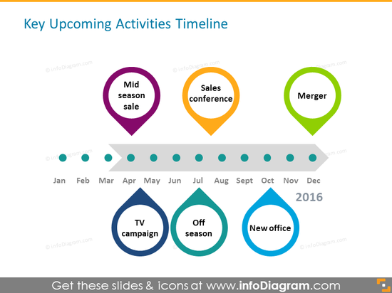 key upcoming activities monthly retail calendar
