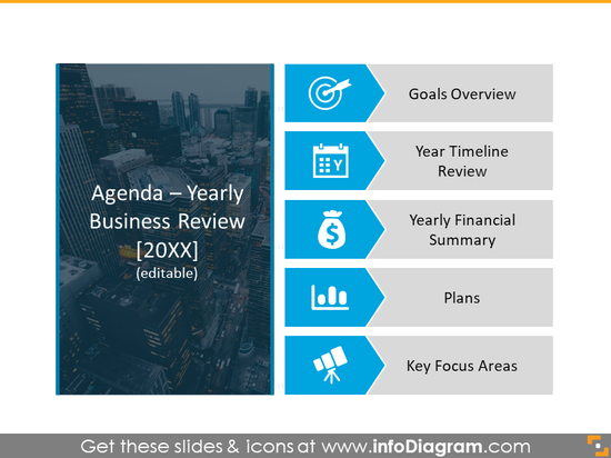 Yearly Goals Business Review Presentation Template