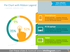 Microsoft powerpoint chart template for the website visits statistics