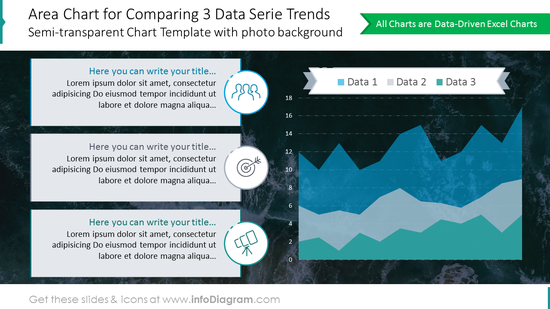Area chart for comparing three data series trends