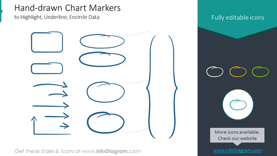 Hand-drawn chart markers to highlight, underline, encircle data