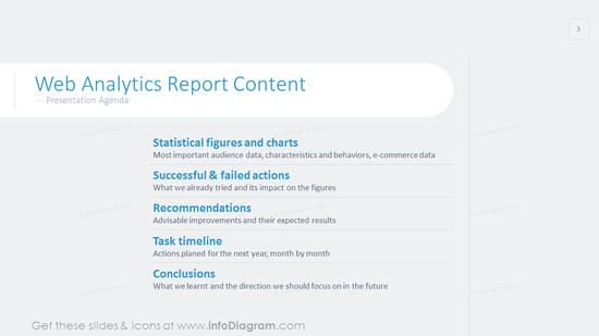 Web analytics agenda template
