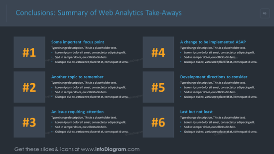 Summary of web analytics findings diagram