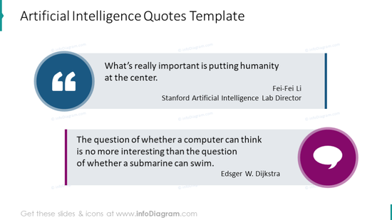 Artificial intelligence quotation slide presented with speech marks graphi…