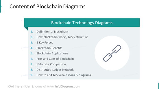 Content of Blockchain Diagrams collection