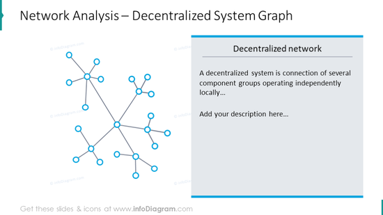 Decentralized system graph illustrated with outline graphics