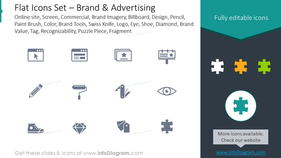 Flat icons set: brand, advertising online site, screen