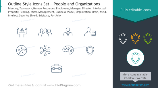 Outline style icons set: meeting, teamwork, human resources, employees