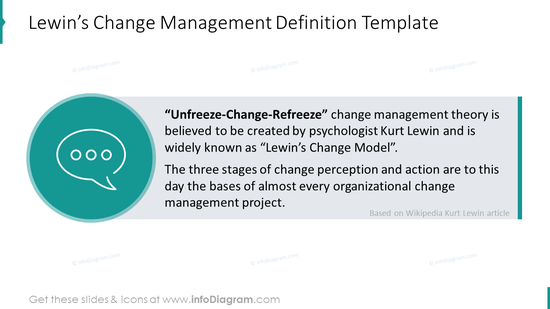 Lewin's change management definition example