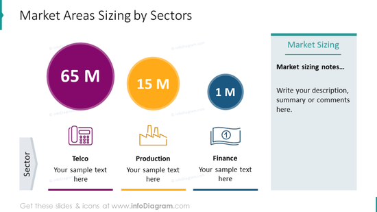 Market areas sizing by sectors illustrated with colorful circles charts