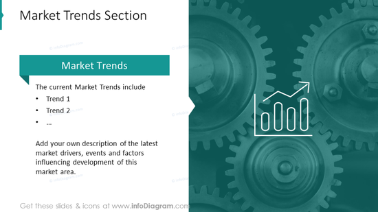 Market trends section shown with picture background and outline icons