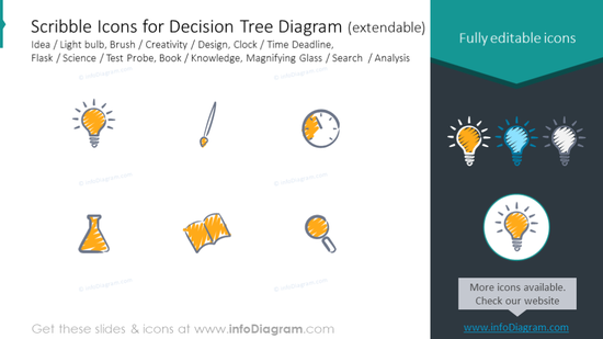Example of the scribble icons set for mind maps diagrams