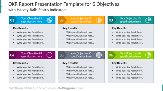 OKR review meeting presentation template for six objectives