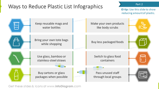 Ways to reduce plastic showed with list infographics