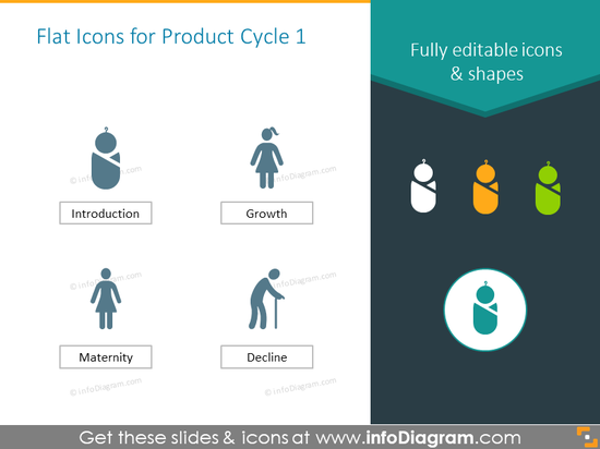 Icons, illustrating the stages of person's life - applicable for PLC diag…