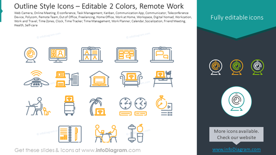 Outline icons set: remote workweb camera, online meeting