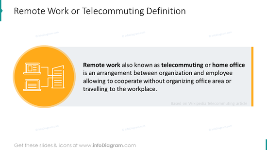 Remote work or telecommuting definition