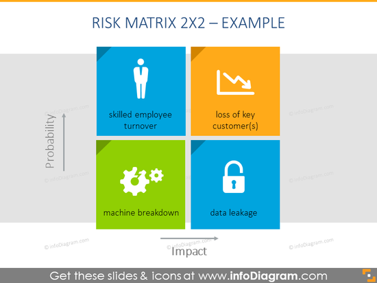 Example of space risk matrix template,illustrated with icons