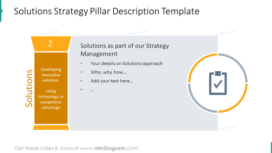 Pillar of solutions strategy shown with column graphics and description