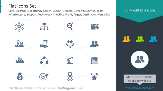 Flat Icons Set: core, diagram, opportunity search, output, process