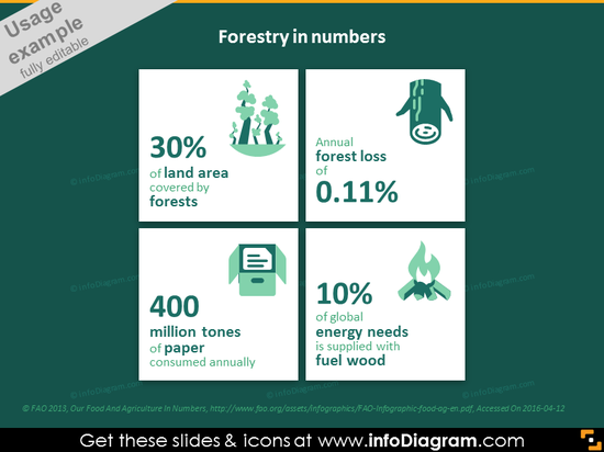 Forestry in numbers