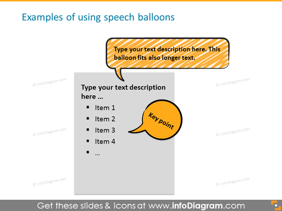 Speech balloons with text description