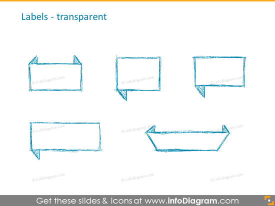 transparent labels shapes