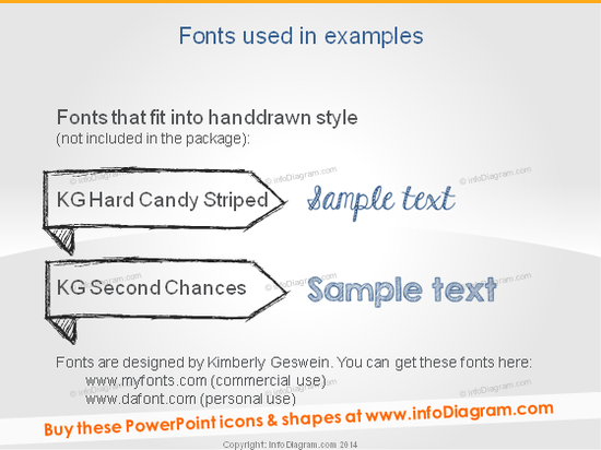 Font Hand drawn style script KG sketch banners PowerPoint
