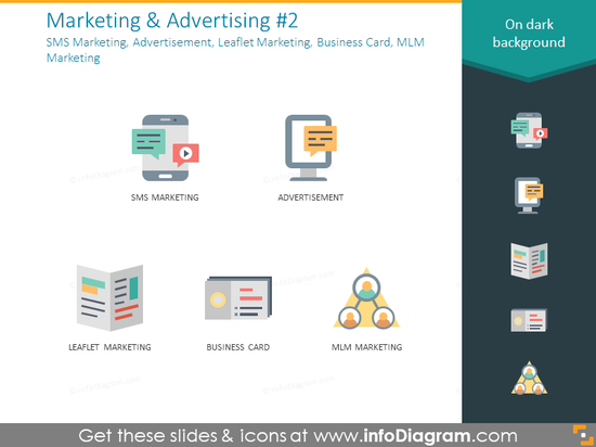 SMS marketing, advertisement, leaflet marketing, MLM marketing