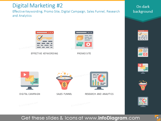 Effective keywords, promo site, digital campaign, sales funnel icons