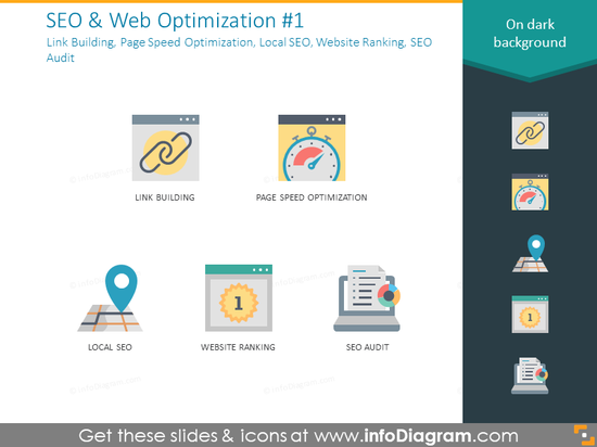 Link, page speed optimization, local SEO, website ranking, SEO audit