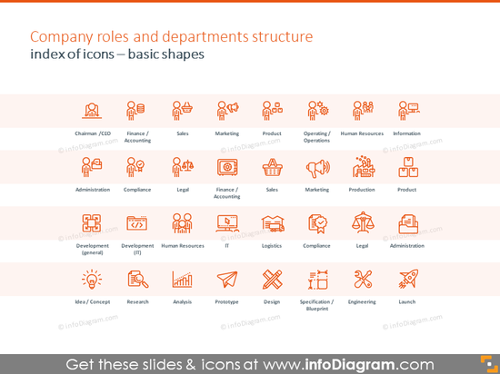 Company roles and departments structure icons