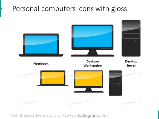 Devices Tablet Smartphone Computer Network (PPT clipart toolbox)